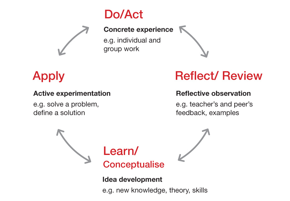 representation learning a review and new perspectives